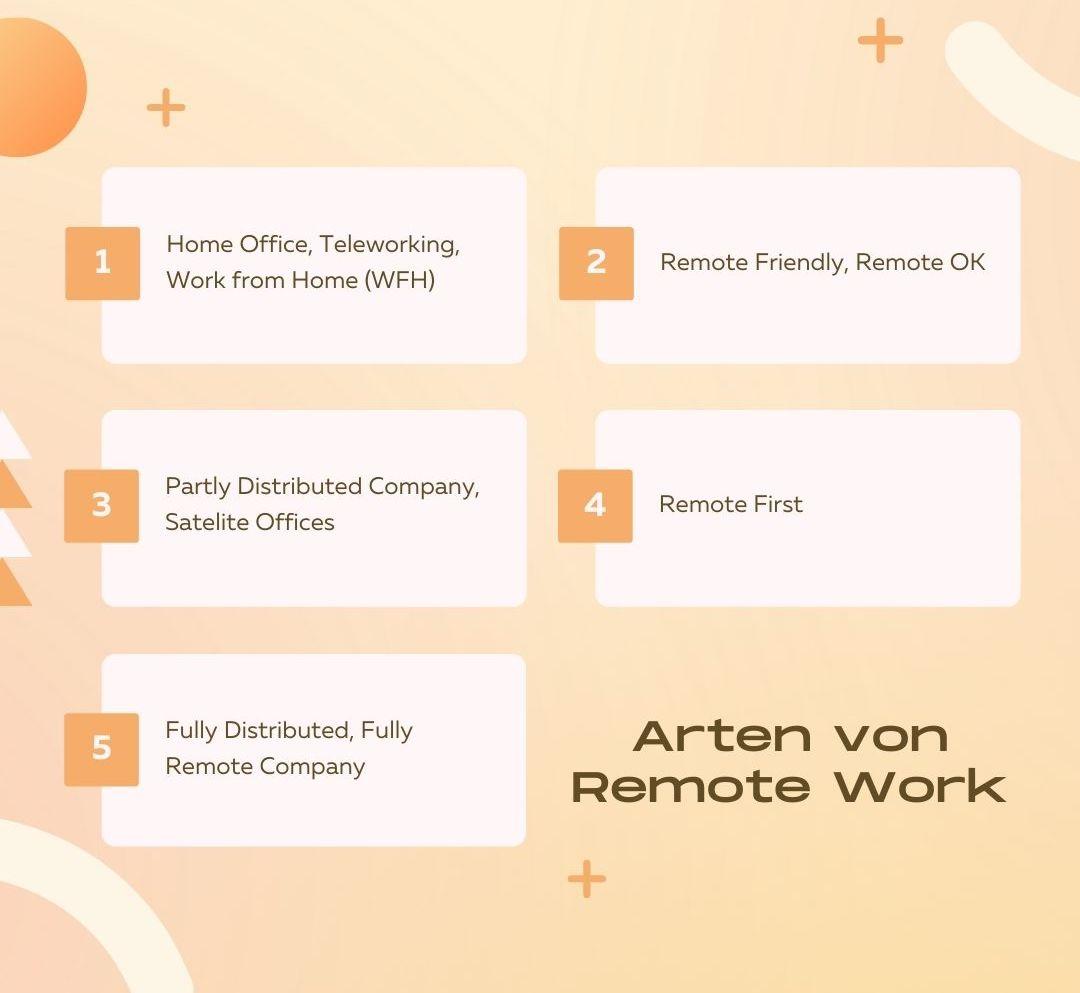 Arten von Remote Work